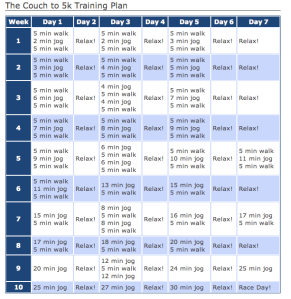 Couch 2 5K Training Plan